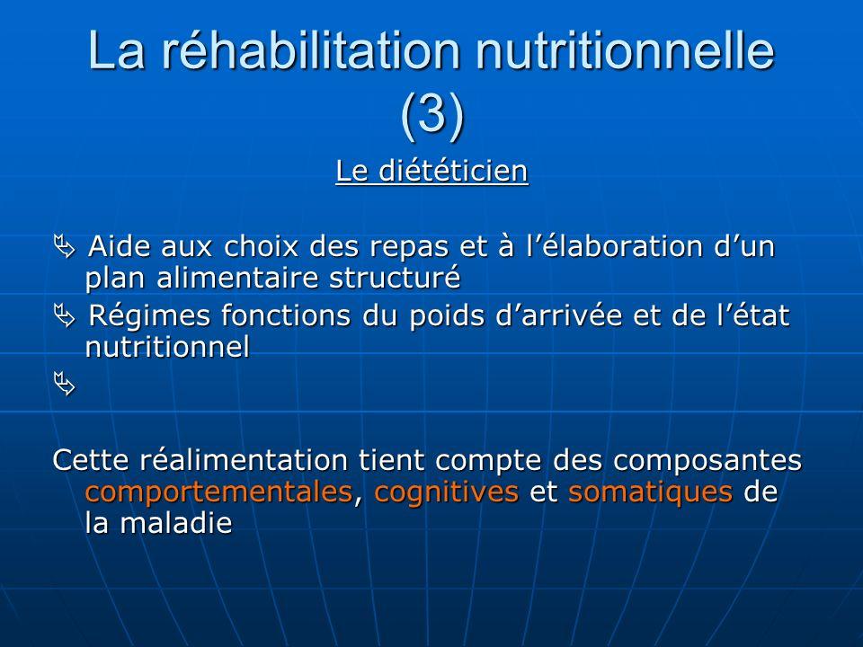 La réhabilitation nutritionnelle (3) Le diététicien Aide aux choix des repas et à lélaboration dun plan alimentaire structuré Aide aux choix des repas