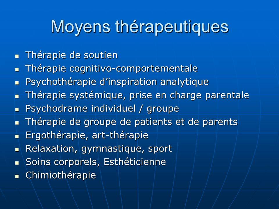 Thérapie de soutien Thérapie de soutien Thérapie cognitivo-comportementale Thérapie cognitivo-comportementale Psychothérapie dinspiration analytique P