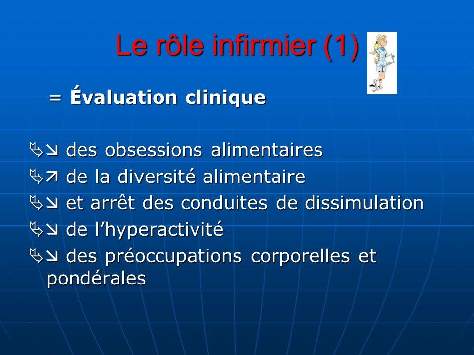 Le rôle infirmier (1) = Évaluation clinique = Évaluation clinique des obsessions alimentaires des obsessions alimentaires de la diversité alimentaire