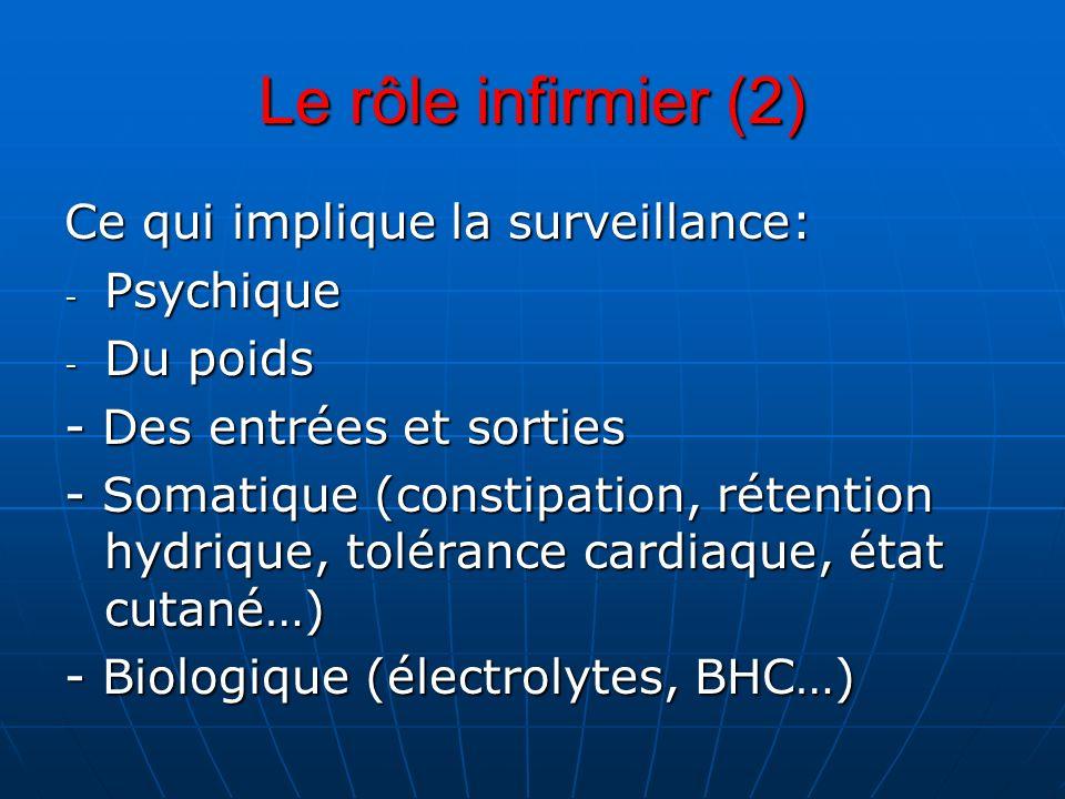 Le rôle infirmier (2) Ce qui implique la surveillance: - Psychique - Du poids - Des entrées et sorties - Somatique (constipation, rétention hydrique,