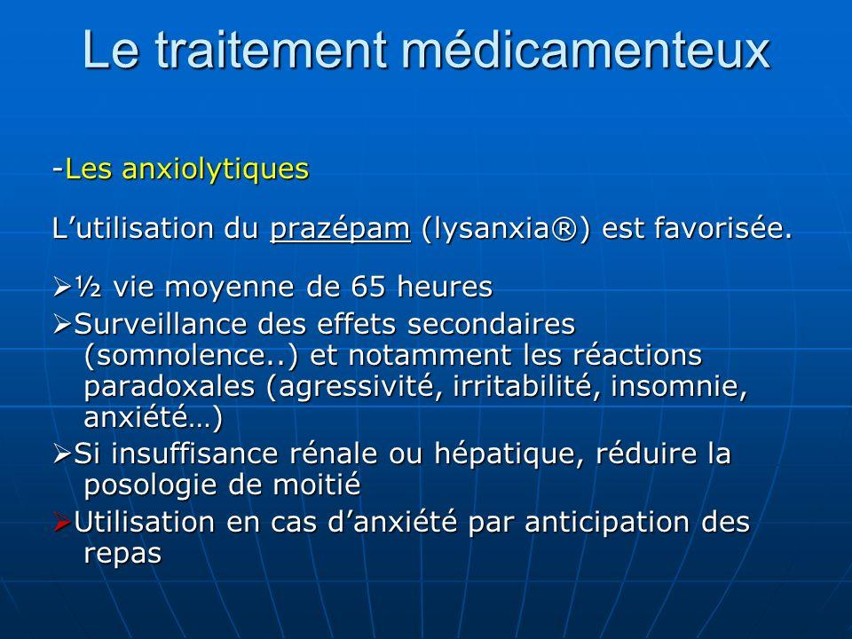 Le traitement médicamenteux -Les anxiolytiques Lutilisation du prazépam (lysanxia®) est favorisée. ½ vie moyenne de 65 heures ½ vie moyenne de 65 heur