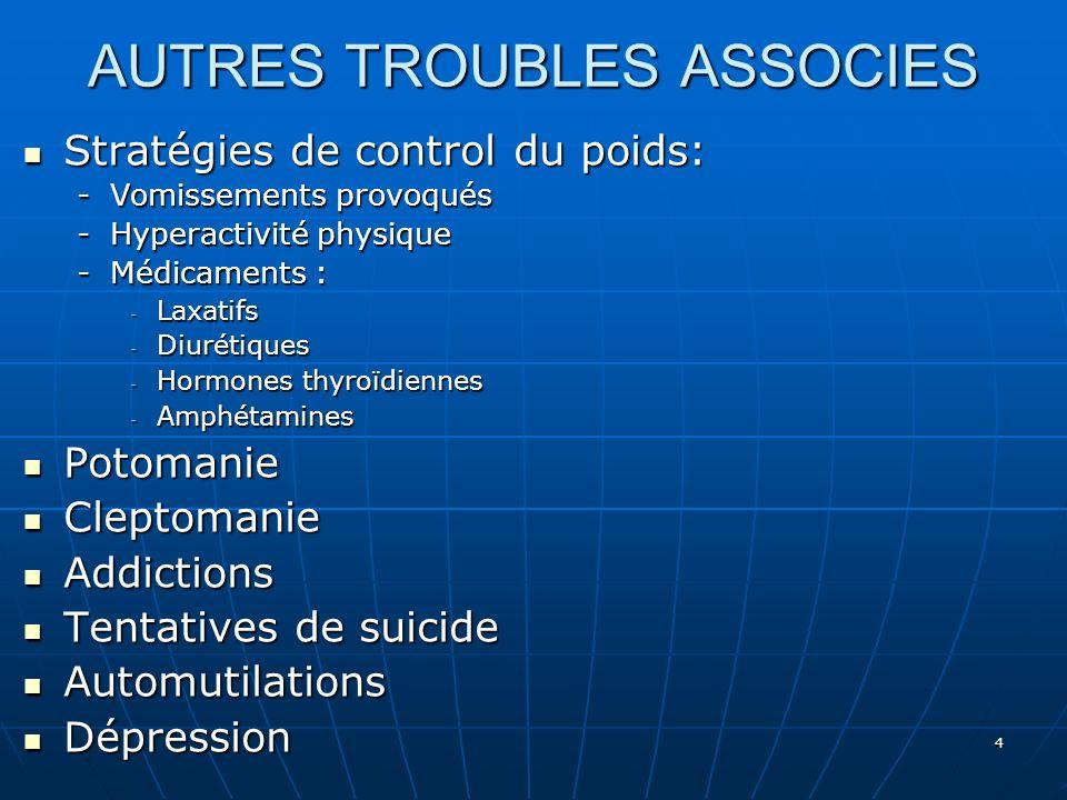 5COMPLICATIONS Corrélées à : Corrélées à : -La baisse de lIMC -La durée dévolution -Aux conduites boulimiques -Aux vomissements -A la prise de médicaments -Aux addictions -Aux troubles de la personnalité