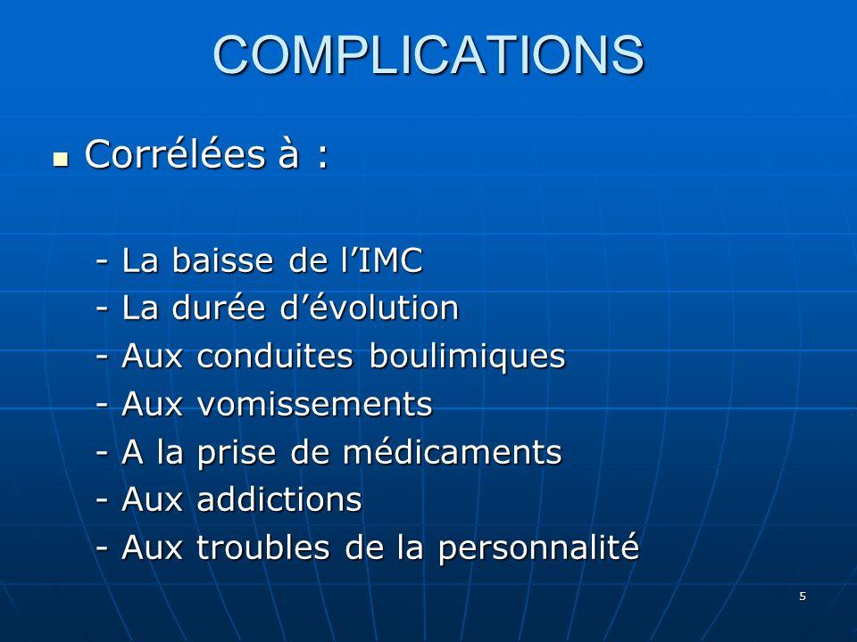 5COMPLICATIONS Corrélées à : Corrélées à : -La baisse de lIMC -La durée dévolution -Aux conduites boulimiques -Aux vomissements -A la prise de médicam