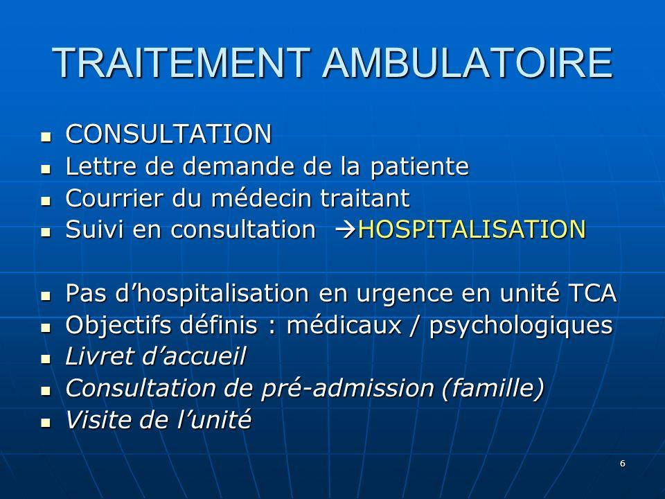 6 TRAITEMENT AMBULATOIRE CONSULTATION CONSULTATION Lettre de demande de la patiente Lettre de demande de la patiente Courrier du médecin traitant Cour