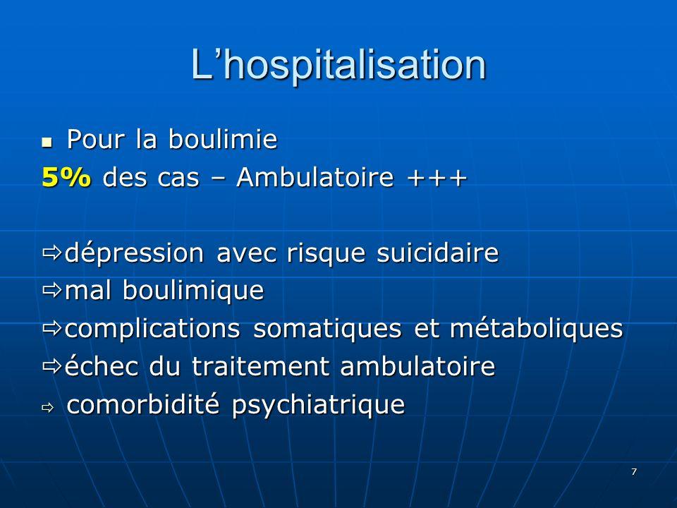 7 Lhospitalisation Pour la boulimie Pour la boulimie 5% des cas – Ambulatoire +++ dépression avec risque suicidaire dépression avec risque suicidaire