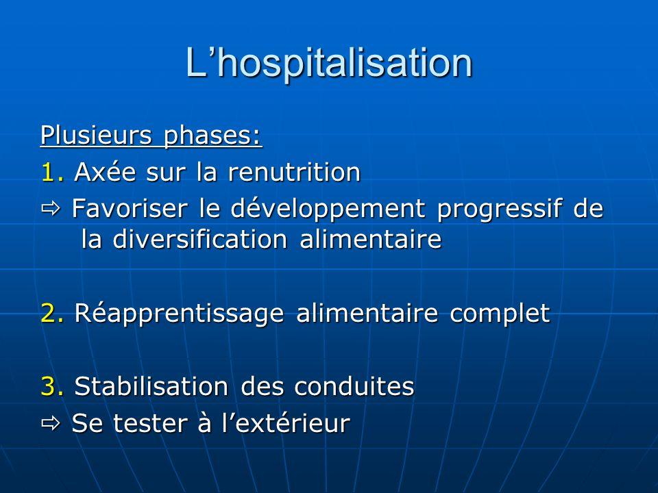 Lhospitalisation Plusieurs phases: 1. Axée sur la renutrition Favoriser le développement progressif de la diversification alimentaire Favoriser le dév