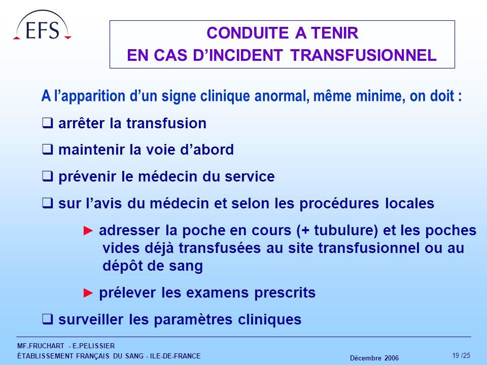 MF.FRUCHART - E.PELISSIER ÉTABLISSEMENT FRANÇAIS DU SANG - ILE-DE-FRANCE Décembre 2006 19 /25 CONDUITE A TENIR EN CAS DINCIDENT TRANSFUSIONNEL A lappa