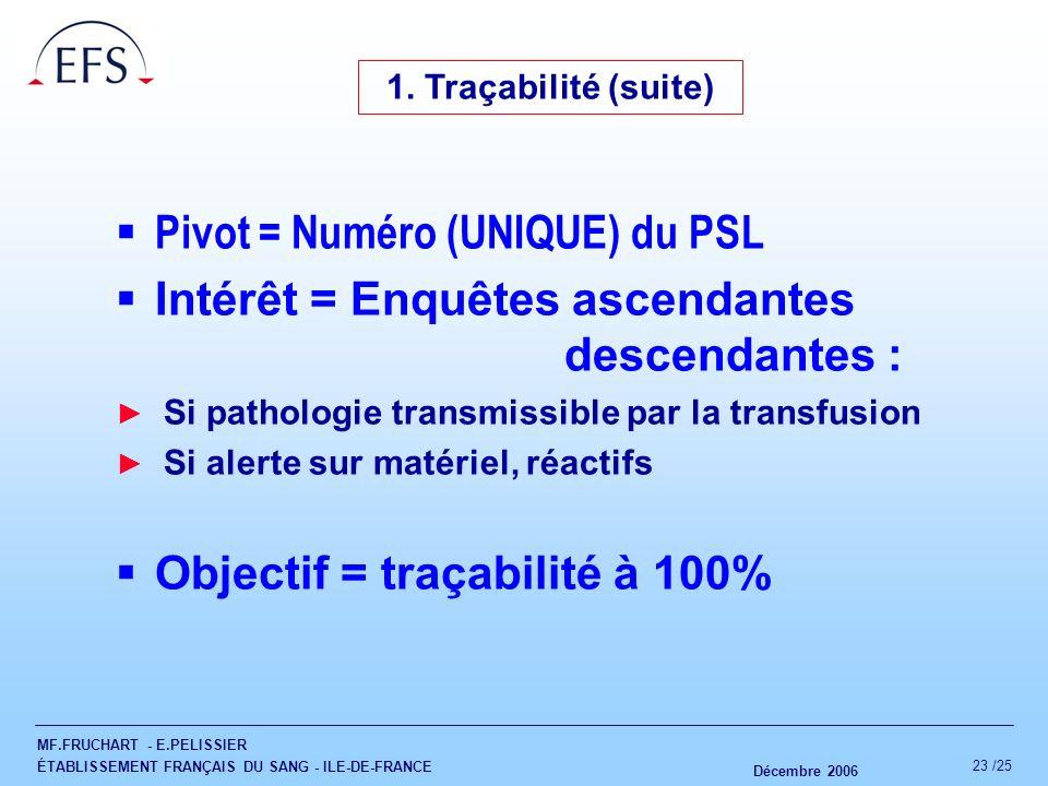 MF.FRUCHART - E.PELISSIER ÉTABLISSEMENT FRANÇAIS DU SANG - ILE-DE-FRANCE Décembre 2006 23 /25 Pivot = Numéro (UNIQUE) du PSL Intérêt = Enquêtes ascend