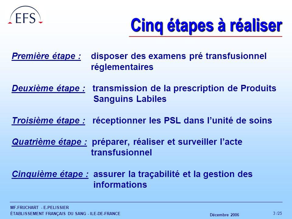 MF.FRUCHART - E.PELISSIER ÉTABLISSEMENT FRANÇAIS DU SANG - ILE-DE-FRANCE Décembre 2006 4 /25 PREMIERE ETAPE : EXAMENS PRE-TRANSFUSIONNELS 1.