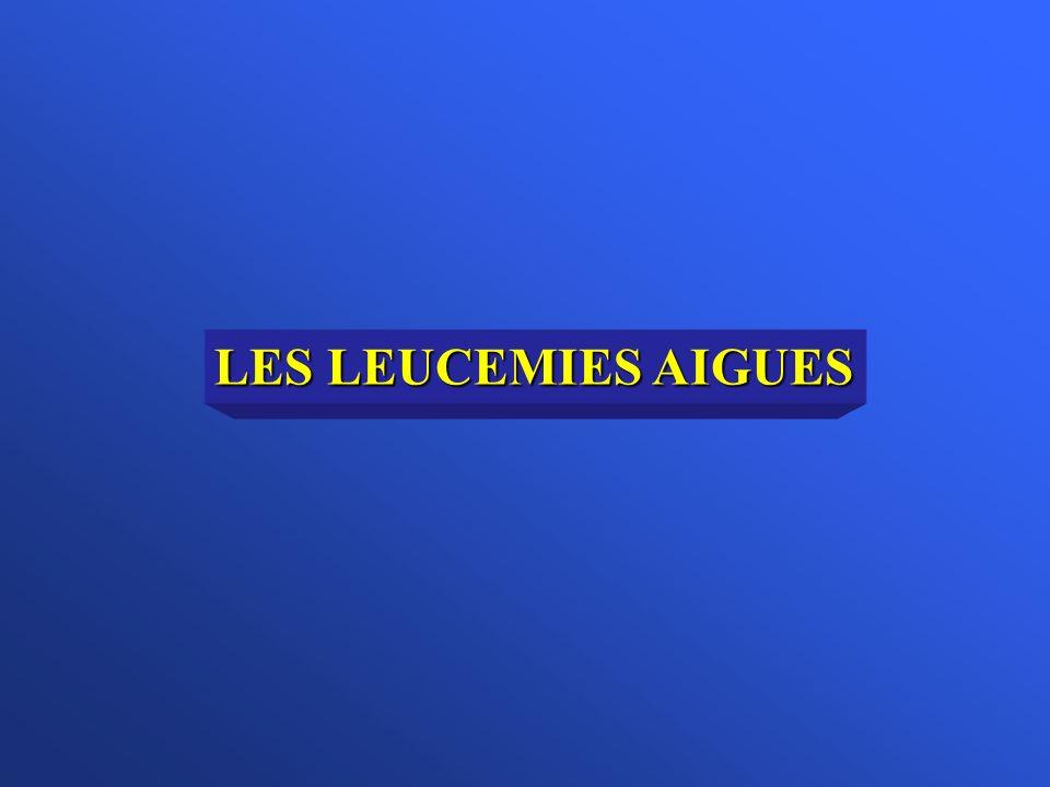 LES LEUCEMIES AIGUES