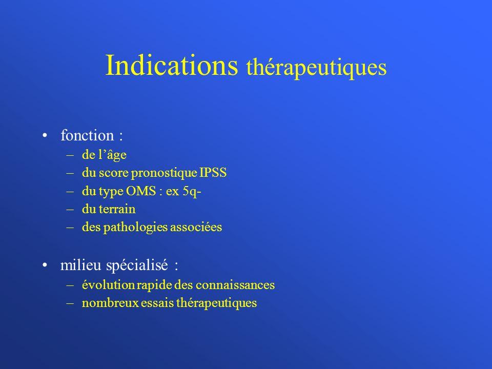 Indications thérapeutiques fonction : –de lâge –du score pronostique IPSS –du type OMS : ex 5q- –du terrain –des pathologies associées milieu spécialisé : –évolution rapide des connaissances –nombreux essais thérapeutiques