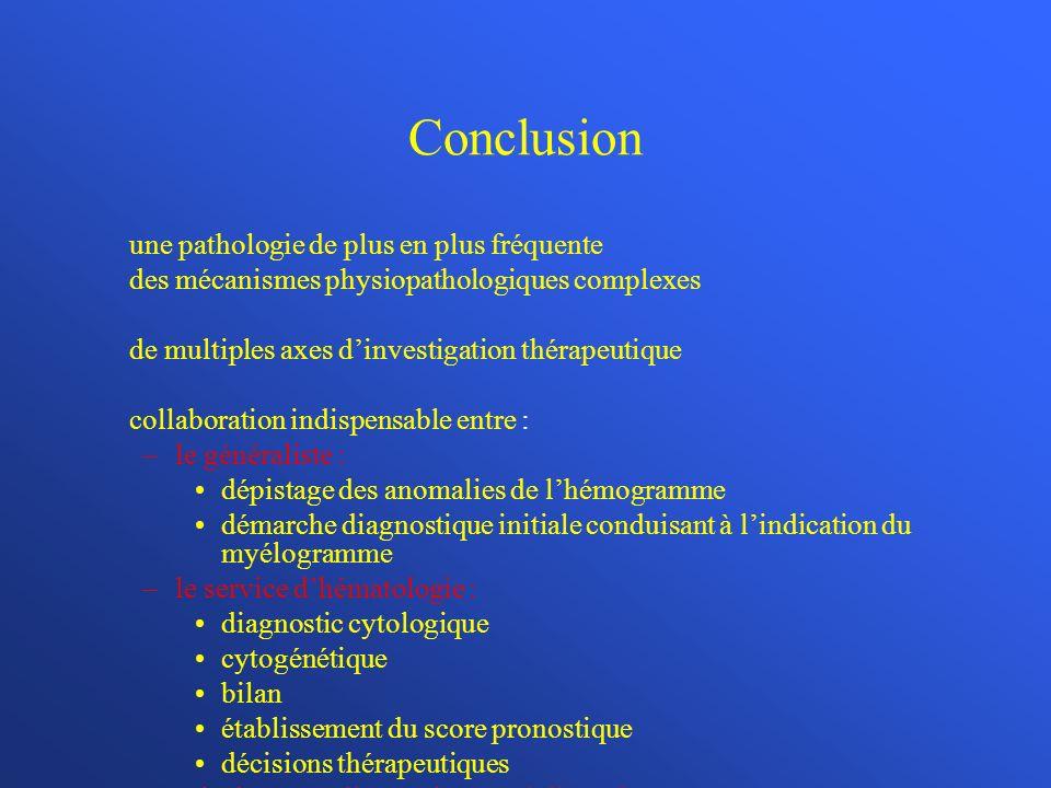 Conclusion une pathologie de plus en plus fréquente des mécanismes physiopathologiques complexes de multiples axes dinvestigation thérapeutique collab