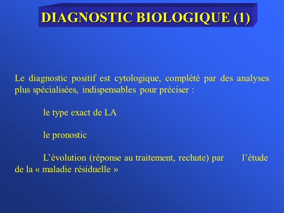 Hémogramme : anémie Quasi constante (90% des cas), normochrome, normocytaire arégénérative Intensité variable, rarement isolée thrombopénie Très fréquente (90% des cas), Intensité variable, majeure en cas de CIVD( coagulation intra-vasculaire disséminée) Parfois isolée, révélatrice (LAL de lenfant en particulier) Anomalies leucocytaires Neutropénie le plus souvent, accompagnée dune blastose pouvant aller de quelques dizaines à plusieurs milliers par l On définit les formes hyperleucocytaires (souvent très blastiques), les formes leucopéniques, les formes non blastiques (qui ne doivent pas dispenser du myélogramme) Hémostase (recherche de CIVD) DIAGNOSTIC BIOLOGIQUE (2)