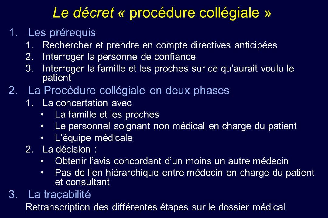 Le décret « procédure collégiale » 1.Les prérequis 1.Rechercher et prendre en compte directives anticipées 2.Interroger la personne de confiance 3.Int