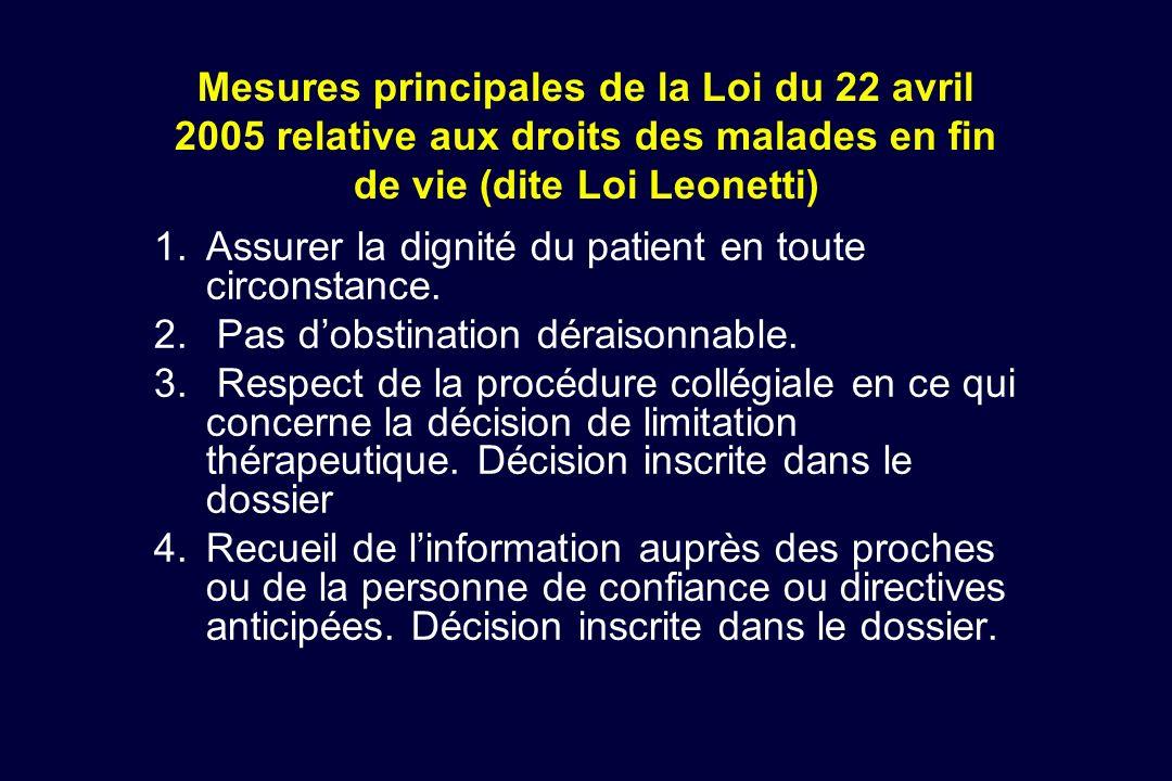 Mesures principales de la Loi du 22 avril 2005 relative aux droits des malades en fin de vie (dite Loi Leonetti) 1.Assurer la dignité du patient en to