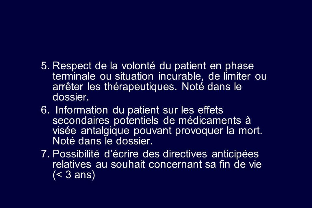 5.Respect de la volonté du patient en phase terminale ou situation incurable, de limiter ou arrêter les thérapeutiques. Noté dans le dossier. 6. Infor