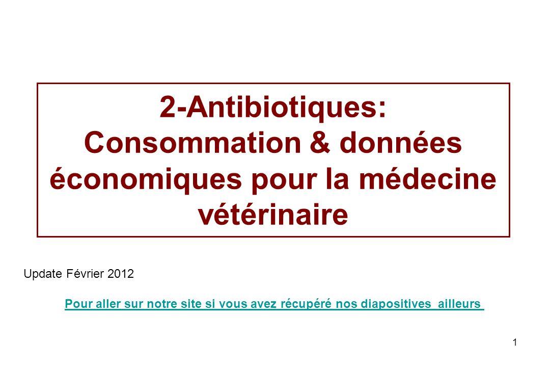 1 2-Antibiotiques: Consommation & données économiques pour la médecine vétérinaire Update Février 2012 Pour aller sur notre site si vous avez récupéré