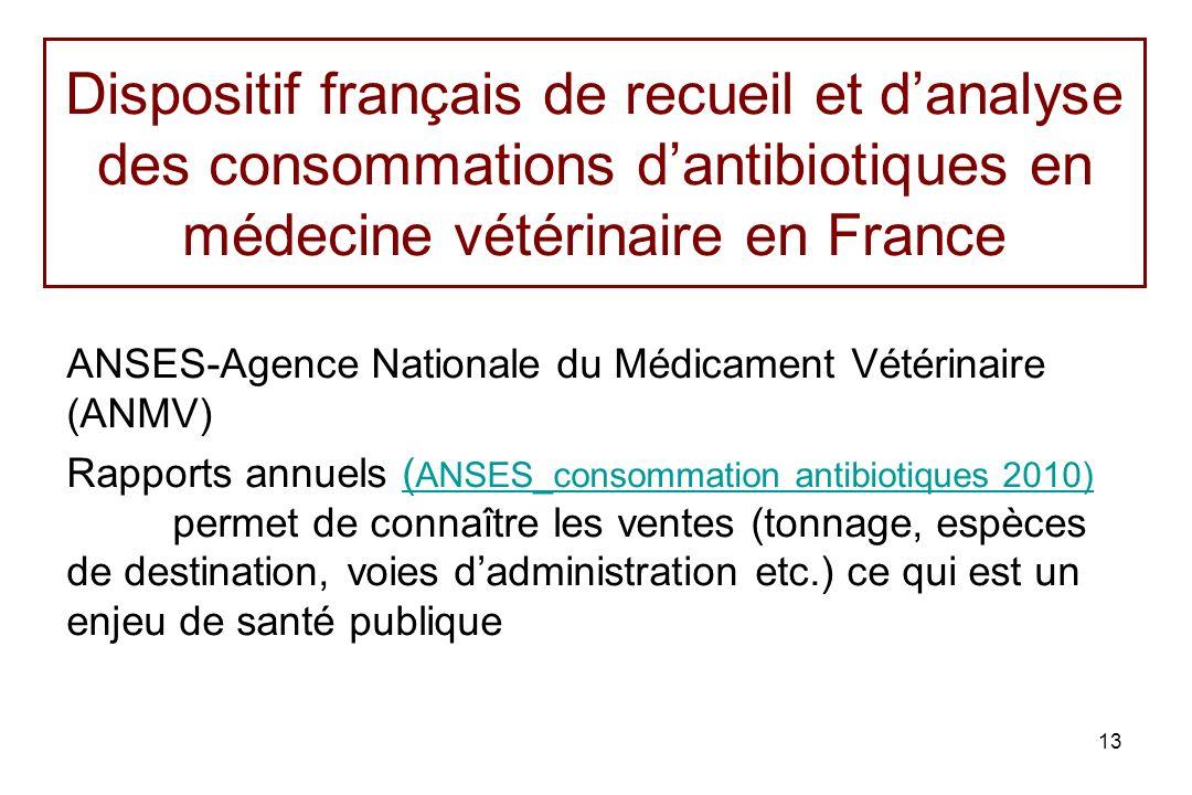 13 Dispositif français de recueil et danalyse des consommations dantibiotiques en médecine vétérinaire en France ANSES-Agence Nationale du Médicament