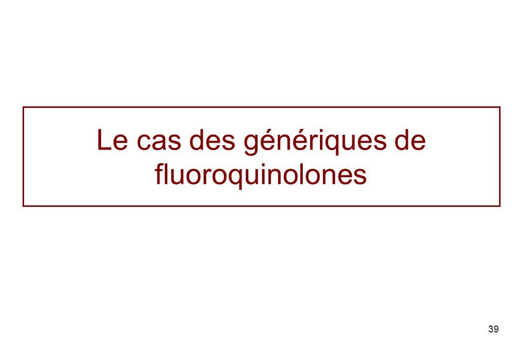 39 Le cas des génériques de fluoroquinolones