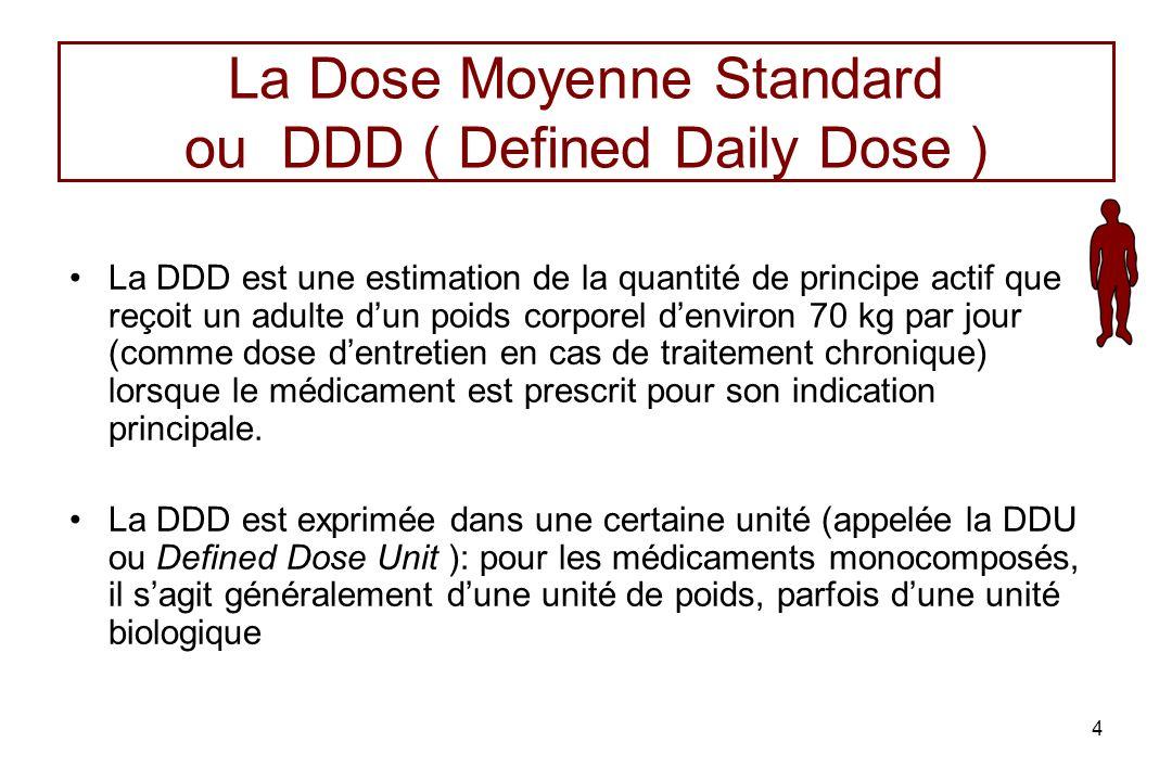 4 La Dose Moyenne Standard ou DDD ( Defined Daily Dose ) La DDD est une estimation de la quantité de principe actif que reçoit un adulte dun poids cor