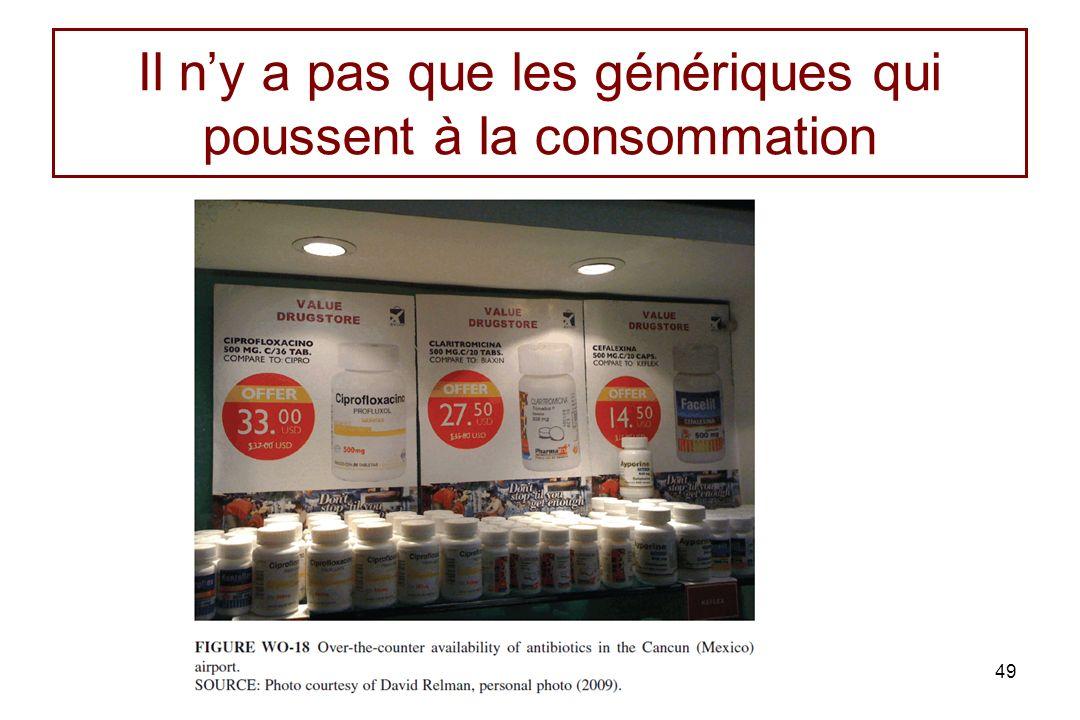 49 Il ny a pas que les génériques qui poussent à la consommation
