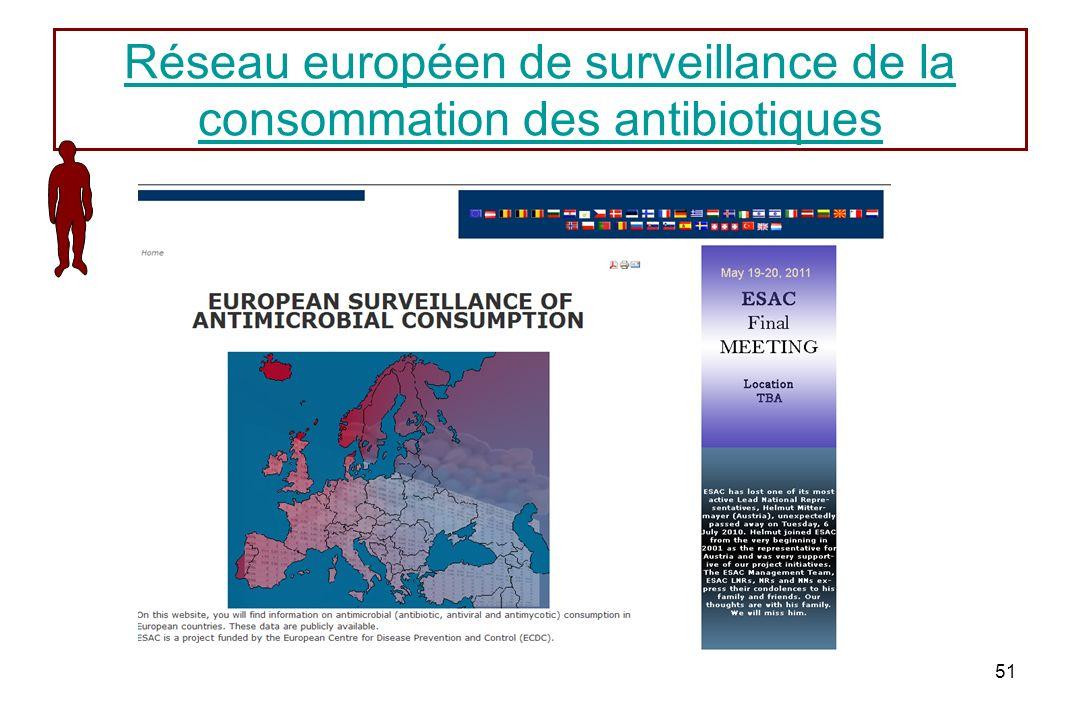 51 Réseau européen de surveillance de la consommation des antibiotiques
