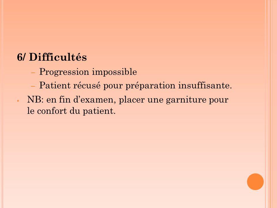 6/ Difficultés – Progression impossible – Patient récusé pour préparation insuffisante. NB: en fin dexamen, placer une garniture pour le confort du pa