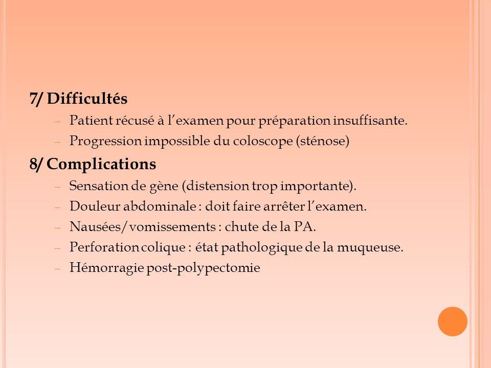 7/ Difficultés – Patient récusé à lexamen pour préparation insuffisante. – Progression impossible du coloscope (sténose) 8/ Complications – Sensation