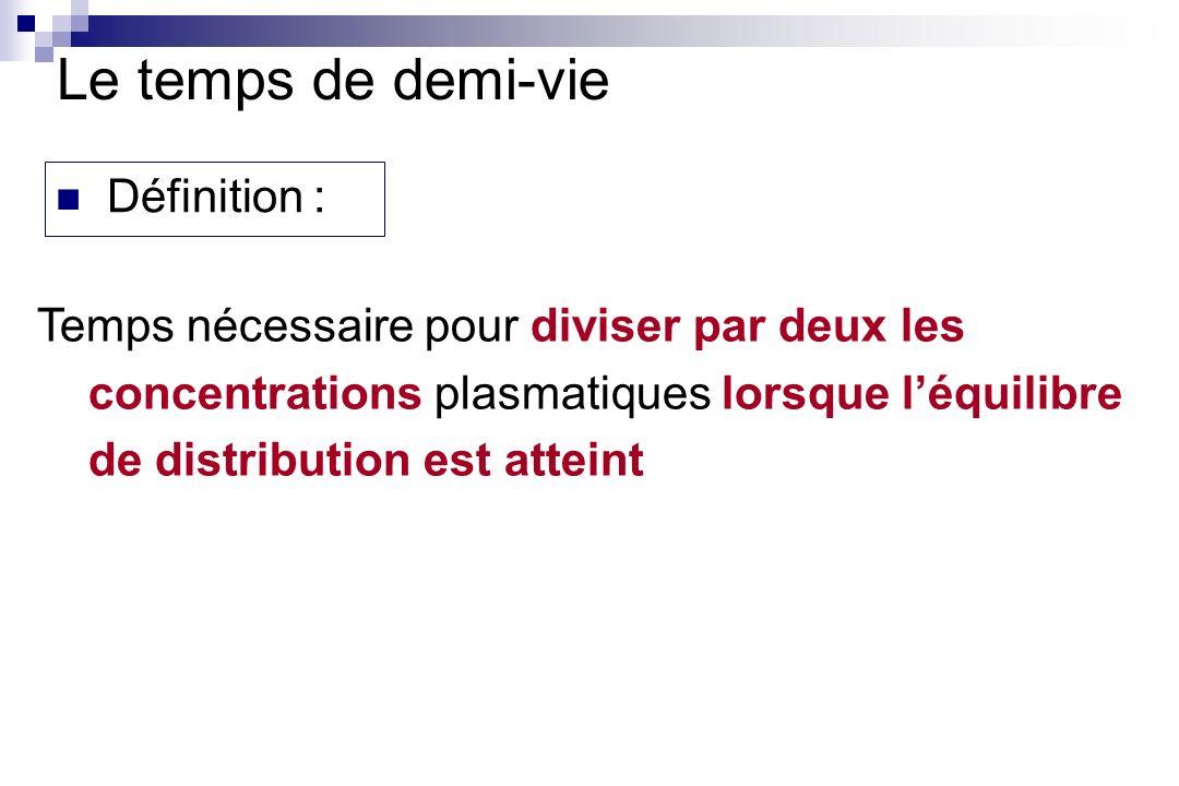 Définition : Temps nécessaire pour diviser par deux les concentrations plasmatiques lorsque léquilibre de distribution est atteint Le temps de demi-vi