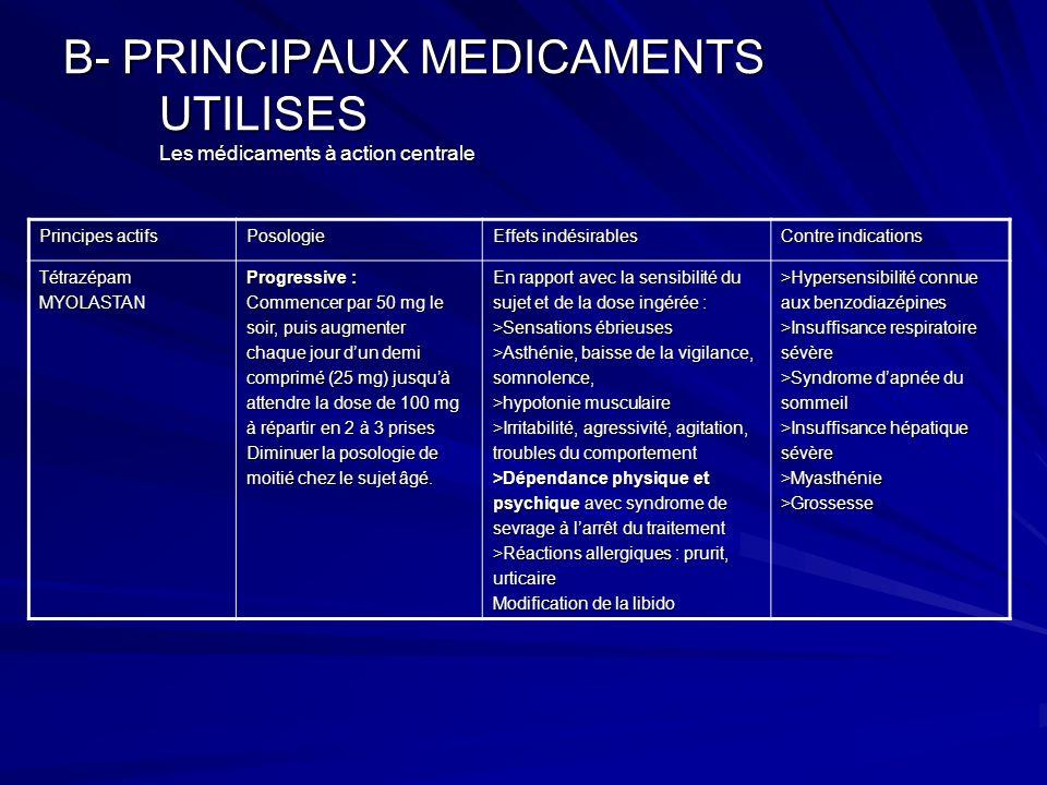 B- PRINCIPAUX MEDICAMENTS UTILISES Les médicaments à action centrale Principes actifs Posologie Effets indésirables Contre indications TétrazépamMYOLA