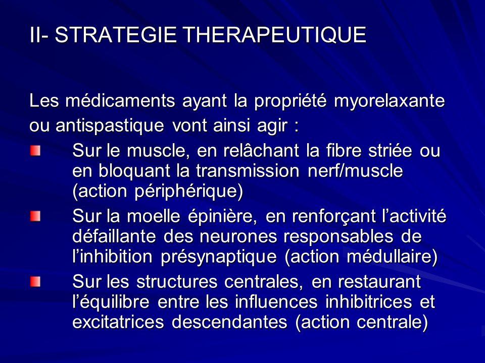 II- STRATEGIE THERAPEUTIQUE Les médicaments ayant la propriété myorelaxante ou antispastique vont ainsi agir : Sur le muscle, en relâchant la fibre st