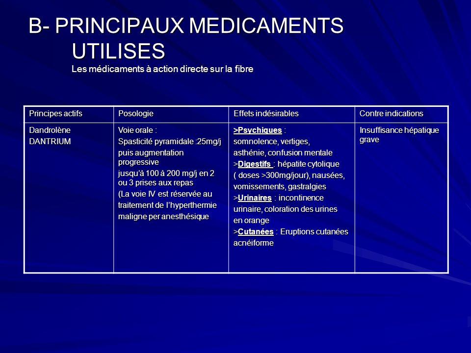 B- PRINCIPAUX MEDICAMENTS UTILISES Les médicaments à action médullaire(1) Principes actifs Posologie Effets indésirables Contre indications BaclofèneLIORESAL Progressive : Débuter par 5 mg x3/j puis augmentation tous les 3 jours de 5 mg x3/j jusquà atteindre en moyenne 30 à 75 mg/j >Neurologiques : Somnolence, asthénie, vertiges, confusion, dépression respiratoire, hypotonie musculaire, tremblements..