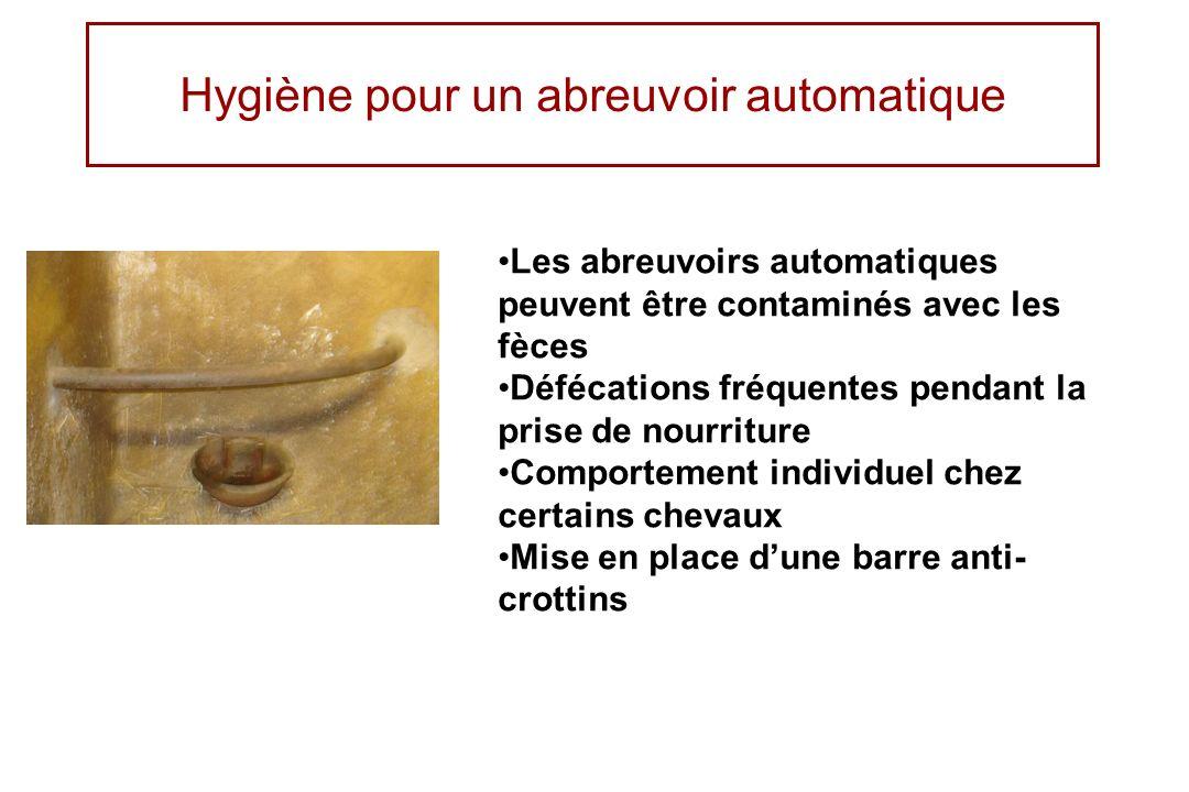 Hygiène pour un abreuvoir automatique Les abreuvoirs automatiques peuvent être contaminés avec les fèces Défécations fréquentes pendant la prise de no