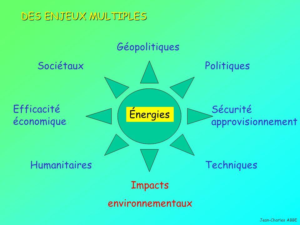 Énergies Sécurité approvisionnement Efficacité économique Impacts environnementaux HumanitairesTechniques PolitiquesSociétaux Géopolitiques DES ENJEUX MULTIPLES Jean-Charles ABBE