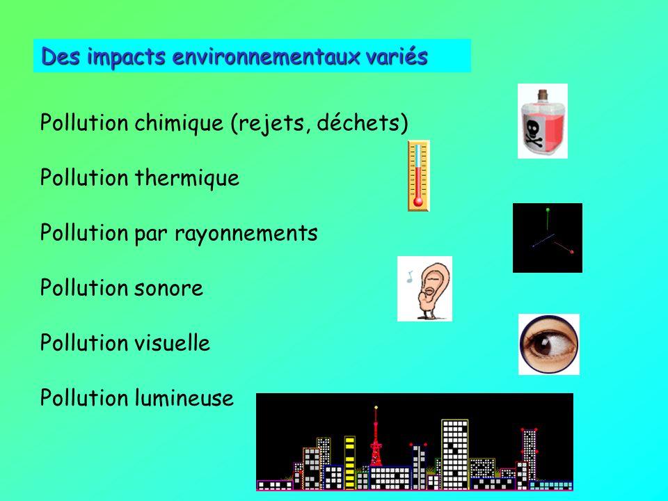 Augmentation des vagues de chaleur, périodes sèches Recrudescence de maladies infectieuses (paludisme, fièvre jaune, encéphalites virales) Modifications des productions agricoles (famines) Déplacement des isothermes de 150 à 500 kms Élévation du niveau des océans (10 cm à 1 m) Recrudescences de perturbations climatiques majeures (tempêtes, cyclones, inondations, épisodes de pollution,..) Modifications des écosystèmes (montagne, côtiers) Impacts sociétaux ( changements des ressources, de lenvironnement,..)