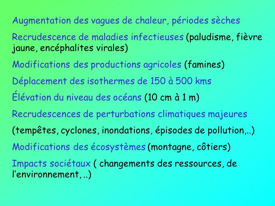 Conséquences actuelles et anticipées du réchauffement climatique