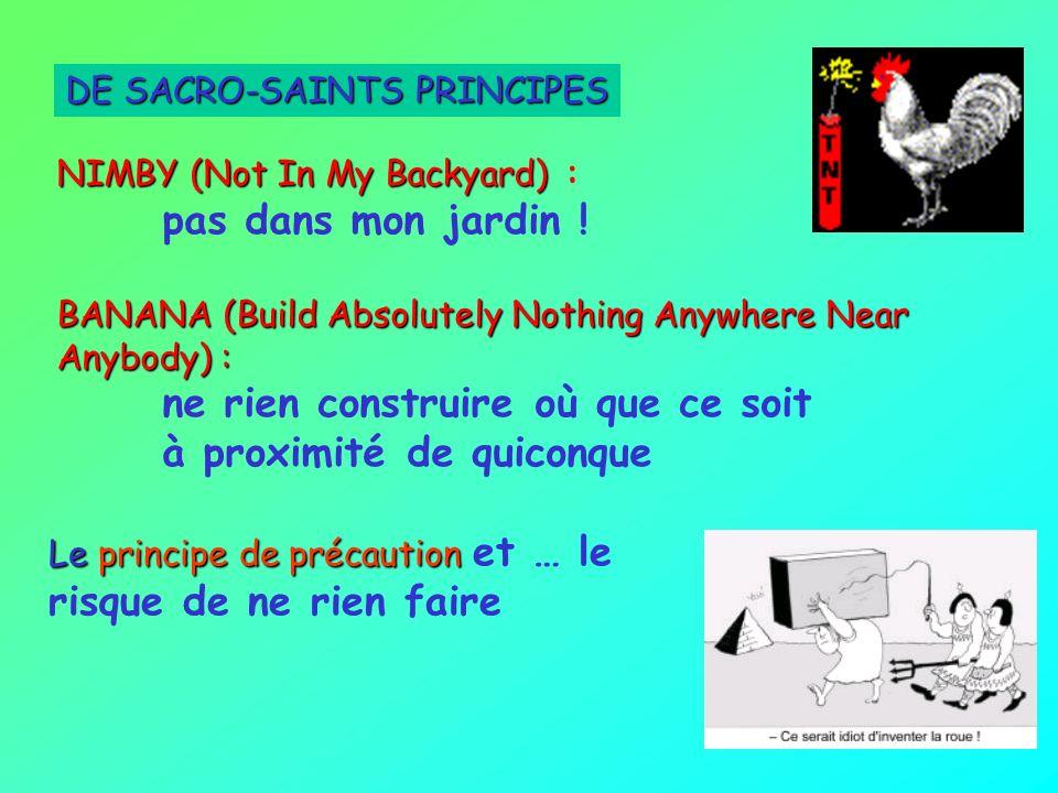 DE SACRO-SAINTS PRINCIPES NIMBY (Not In My Backyard) NIMBY (Not In My Backyard) : pas dans mon jardin .