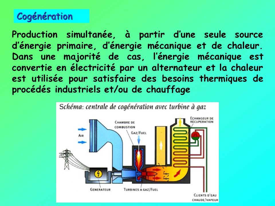 Problème essentielProblème essentiel pour - énergie intermittente (éolien, solaire) - aménager les fluctuations production et demande SolutionsSolutio