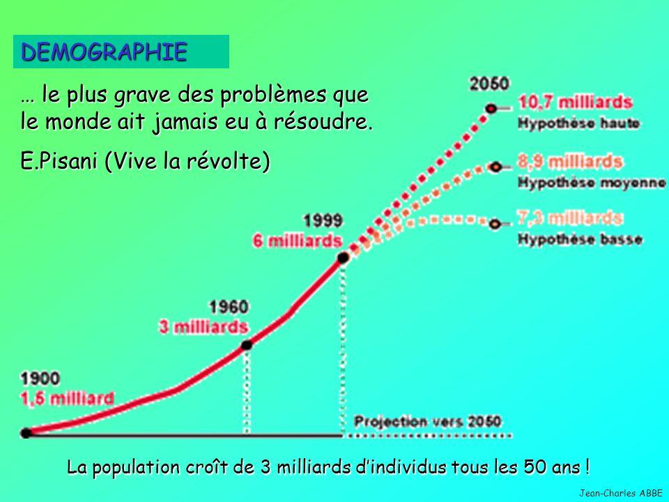 Jean-Charles ABBE DEMOGRAPHIE La population croît de 3 milliards dindividus tous les 50 ans .
