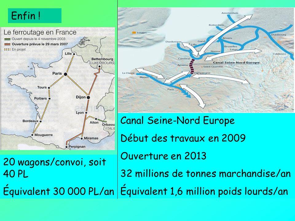 trafic fluvial Relancer le trafic fluvial « le ministre des Transports, Dominique Perben, assure que lobjectif du gouvernement est de doubler le trafi