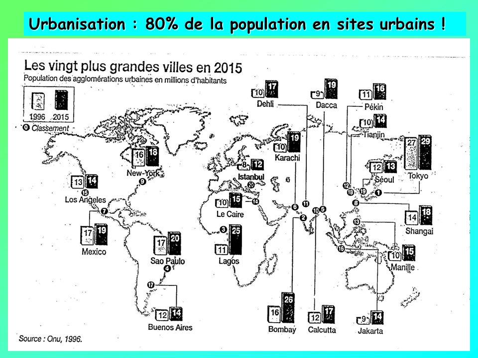 Jean-Charles ABBE DEMOGRAPHIE La population croît de 3 milliards dindividus tous les 50 ans ! … le plus grave des problèmes que le monde ait jamais eu