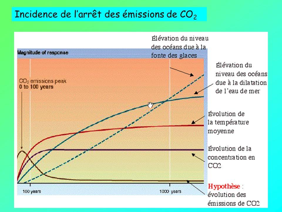 Mort aux vaches ! Les bovins sont responsables de 6,5 % des émissions de gaz à effet de serre (3 fois plus que les 14 raffineries de pétrole du pays)