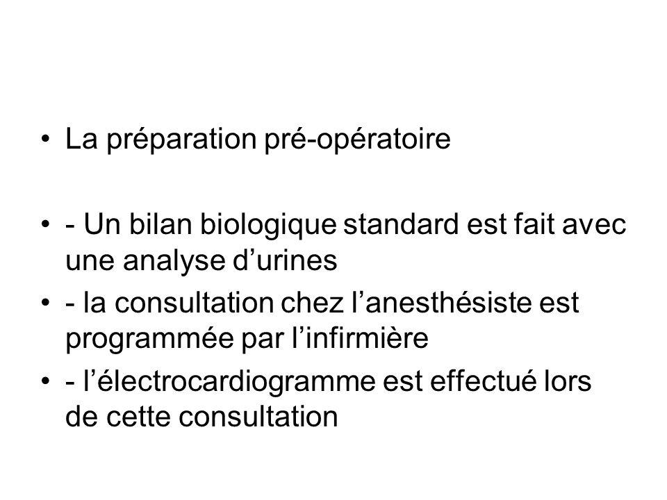 La préparation pré-opératoire - Un bilan biologique standard est fait avec une analyse durines - la consultation chez lanesthésiste est programmée par