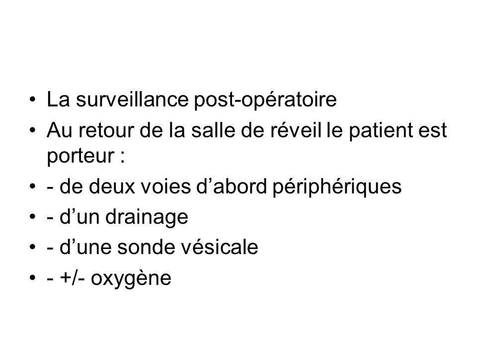 La surveillance post-opératoire Au retour de la salle de réveil le patient est porteur : - de deux voies dabord périphériques - dun drainage - dune so