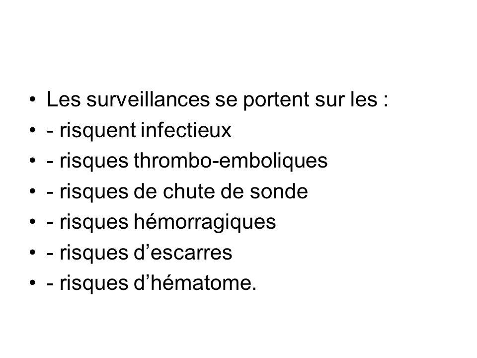Les surveillances se portent sur les : - risquent infectieux - risques thrombo-emboliques - risques de chute de sonde - risques hémorragiques - risque