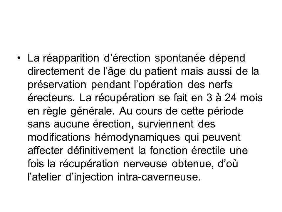 La réapparition dérection spontanée dépend directement de lâge du patient mais aussi de la préservation pendant lopération des nerfs érecteurs. La réc