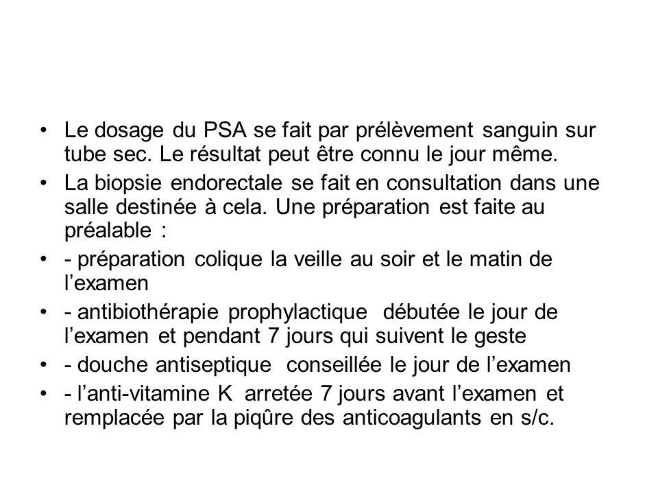 Le dosage du PSA se fait par prélèvement sanguin sur tube sec. Le résultat peut être connu le jour même. La biopsie endorectale se fait en consultatio