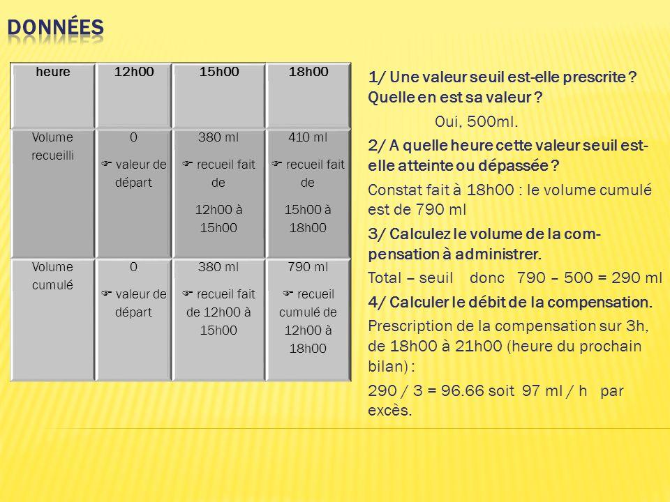 1/ Une valeur seuil est-elle prescrite ? Quelle en est sa valeur ? Oui, 500ml. 2/ A quelle heure cette valeur seuil est- elle atteinte ou dépassée ? C