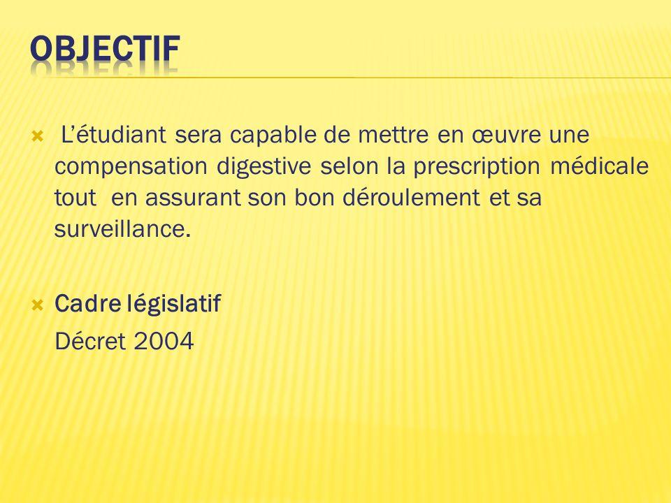 Létudiant sera capable de mettre en œuvre une compensation digestive selon la prescription médicale tout en assurant son bon déroulement et sa surveil