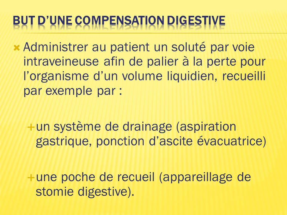 Administrer au patient un soluté par voie intraveineuse afin de palier à la perte pour lorganisme dun volume liquidien, recueilli par exemple par : un